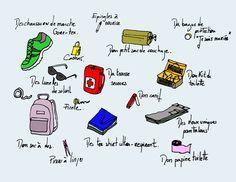 Comment bien faire son sac à dos pour un tour du monde ou un voyage ?