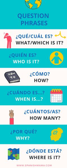 Common Spanish Verbs & Words You Need to Know High-frequency question words in Spanish. You can grab these as a printable to keep around the house as your family learns Spanish together! Learning Spanish For Kids, Spanish Language Learning, Teaching Spanish, Teaching Kids, Teaching French, Preschool Spanish, Learning Italian, Kids Learning, Teach Yourself Spanish