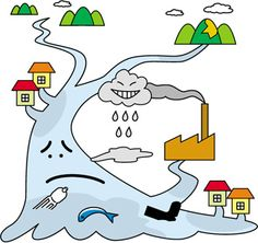 environmental disruption 環境破壊