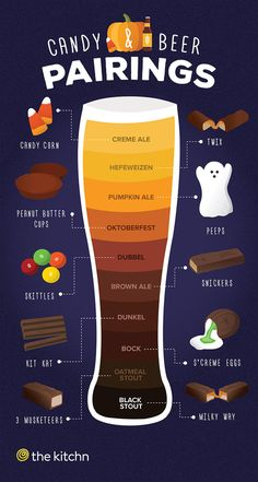 This Chart Will Help You Choose the Best Beer to Pair with Your Halloween Candy
