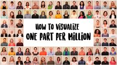 A TED-Ed lesson by Kim Preshoff gives a number of real world examples to help people visualize the concept of one part per million. The lesson uses things Science Topics, Science Resources, Teaching Science, Science Activities, Life Science, Environmental Education, Kids Education, Classroom Images, 5th Grade Math