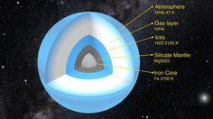 Uma boa teoria de como deve se parecer o hipotético nono planeta do Sistema Solar - EExpoNews