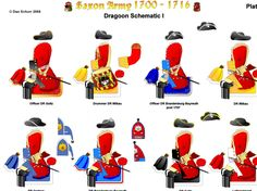 Saxony; Dragoon Regiments, 1700-16
