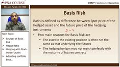 Explanation of Basis Risk with example | ApnaCourse