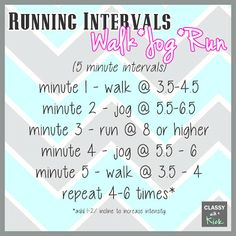 {WIOW} - How I Make Running Fun - Walk Run Jog interval running. Fun Walk, Walk Run, Interval Running, Cardio, Get Healthy, New Trends, Jogging, Lifestyle Blog, Personal Style