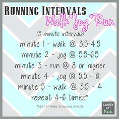 {WIOW} - How I Make Running Fun - Walk Run Jog interval running.