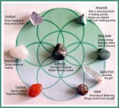 This is our premier Crystal Grid Kit designed to bring you the assistance of Archangel Michael for Protection, Divine Guidance, Healing and Clarity Crystal Grids bring the energy into your space and i Crystal Magic, Crystal Healing Stones, Crystal Grid, Quartz Crystal, Rose Quartz, Chakra Crystals, Crystals And Gemstones, Stones And Crystals, Gem Stones