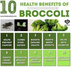 Healthy Benefits of Broccoli!