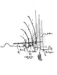 drawings of love Renzo Piano, Parti Diagram, Conceptual Sketches, Cultural Architecture, Chinese Architecture, Residential Architecture, Modern Architecture, Architecture Concept Drawings, Study Room Design