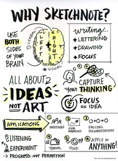 Mind Maps 327003622944615071 - Why do Sketchnotes? Layout ideas of why it helps with visual learning. Visual Thinking, Design Thinking, Visual Note Taking, Note Doodles, Mind Map Art, Visual Learning, Sketch Notes, School Notes, Study Notes