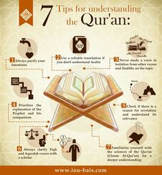 Understanding the Quran - this also works for non-Muslims. Everyone should read the Quran and Hadiths. They should also research the history of Muhammad, Islam, and the origin of Allah. If you need to ask a question to an Imam or Muslim scholar (or anyone), make sure you keep your eyes, ears and brain open and not just believe everything you hear. Research everything and don't close your mind when something angers you or confuses you. This is important.