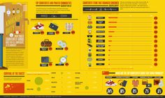 GOOD.is | Infographic: Infographic: What Kinds of Counterfeit Goods Does the U.S. Confiscate at Its Borders?
