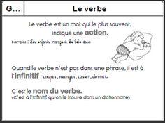 Grammaire CE1 - Tnisabelle