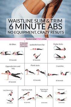 💯The Ultimate 6 Minute Abs Workout to Trim and Slim [AWESOME Results!]