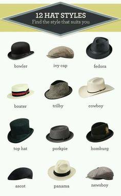 Proper categorizing of hats Men s Style  fashion  man  gent  city   professional eb01d6deef8