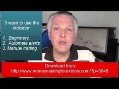 Free Forex Candlestick Pattern Indicator Download