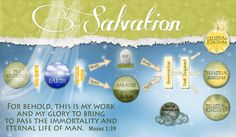 Plan of Salvation Bookmark download  Our Song and Dance: Sunday School Helps