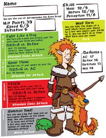 Dungeons And Dragons 1st Edition Character Sheet Google