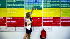 Humboldt Elementary, a school once on the verge of being labeled under-performing, turned to data to move the bar on student success. Data Binders, Data Notebooks, School Leadership, Educational Leadership, School Data Walls, Student Data Walls, Classroom Data Wall, Classroom Ideas, Classroom Design