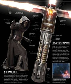 The Nerd-Saurus : Star Wars: The Force Awakens Visual Dictionary The...