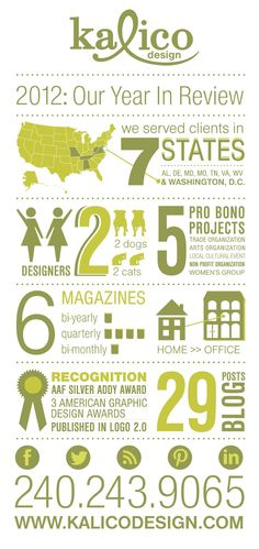 Kalico News. Graphic Design Studio Infographic. Year in Review.
