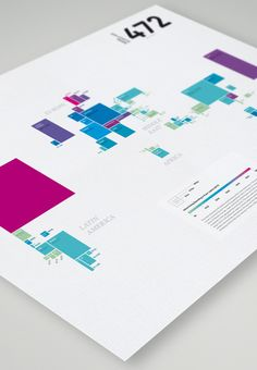 MagnaGlobal Ad Markets Poster by Martin Oberhäuser, via Behance