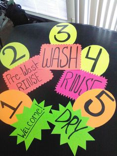 Car wash poster ideas diy pinterest poster ideas car wash car wash station signs solutioingenieria Image collections