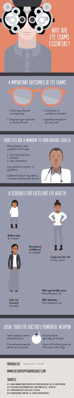 Why Are Eye Exams Essential? #Infographics — Lightscap3s.com