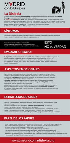 INFOGRAFÍA LA DISLEXIA Content, Madrid, Ideas, Truths, Self Esteem, Learning Disabilities, Dyslexia, Reading Comprehension, Thoughts