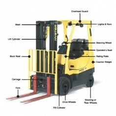 Great info graphic forklift parts name