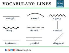 Vocabulary: Lines