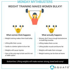 Does weight training make women bulky? Find out. Big Muscles, Weight Training, Build Muscle, Fat Burning, Cardio, Knowledge, Shit Happens, How To Make, Women