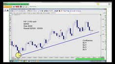 forex trading strategies youtube