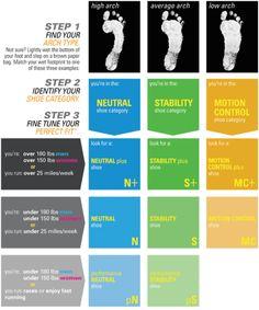 Running shoe guide