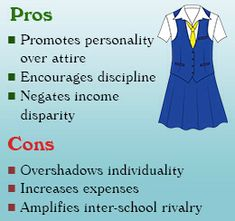 pros and cons of uniforms in schools essay Do school uniforms promote discipline and a sense of belonging, or are they a pointless, outmoded tradition two school pupils argue the pros and cons with oliver.