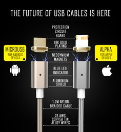 ASAP Connect: Revolutionary 18K gold plated magnetic USB cable changing the way you connect to your phone forever