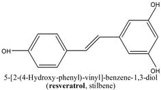 A study published in 2013 in the journal Science demonstrated that there is an explicit link between resveratrol and sirtiuns; specifically that SIRT1 could be directly activated through an allosteric mechanism common to chemically diverse STACs, including resveratrol—in other words, that an anti-aging protein in humans could be activated by resveratrol, at least in vitro and under certain experimental conditions