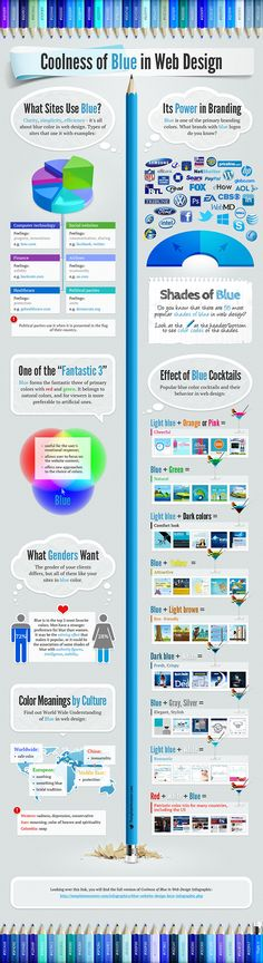 Le pouvoir des couleurs en Web Design : Le Bleu - It's a great fact!
