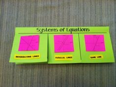 Algebra and Math 8 students will be completing this super cute Systems of Linear Equations foldable.