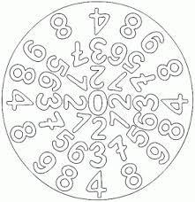 1 Sinif Rakamlar Mandala Ile Ilgili Gorsel Sonucu Goruntuler Ile Mandala 1 Sinif Faaliyetler
