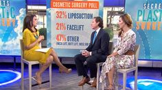 Summer of Secrets: When, if, and why you should or shouldn't get plastic surgery