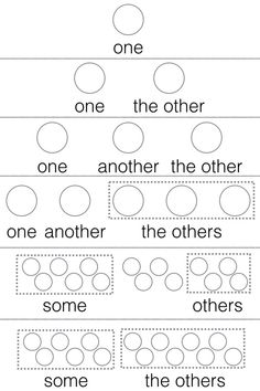 one, another, other, the otherの違い Language Study, English Language Learning, Teaching English, Kids English, English Study, Learn English, English Writing Skills, English Lessons, English Vocabulary