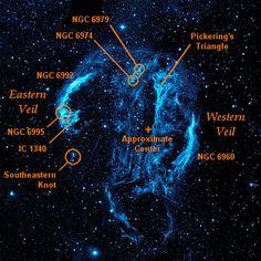 Wikipedia.org/*** Veil Nebula