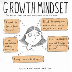 Having a Growth Mindset has been shown to improve your ability to learn and develop your skills. Which mindset do you think you have? If you show signs of having a fixed mindset then don't worry - change is possible!
