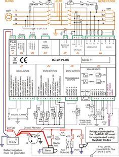 Stupendous Electrical Panel Board Wiring Diagram Pdf Elegant Electrical Control Wiring 101 Archstreekradiomeanderfmnl