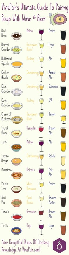 The Ultimate Guide To Pairing Soup With #wine And Beer - Infographic