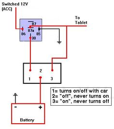 Engine fit diagram motorcycles pinterest diagram and engine spdt wiring diagram google search swarovskicordoba Images