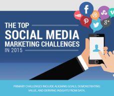 #Social #Infographic: The Top Social Media Challenges in 2015 http://simplymeasured.com/blog/2015/06/15/infographic-the-top-social-media-challenges-in-2015/?mkt_tok=3RkMMJWWfF9wsRojuqTOZKXonjHpfsX57%2BkqW66%2BlMI/0ER3fOvrPUfGjI4HSsNqI%2BSLDwEYGJlv6SgFQrDEMal41bgNWRM%3D&utm_content=buffereb76d&utm_medium=social&utm_source=pinterest.com&utm_campaign=buffer