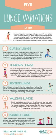 Bored of side lunges? You should try these variations! From the curtsy lunge to one with a barbell, learn how to do them with our step-by-step guide. Fitness Workouts, Toning Workouts, At Home Workouts, Lunges Workout, Butt Workout, Tattoo Bauch, Coaching, Curtsy Lunge, Gyms Near Me