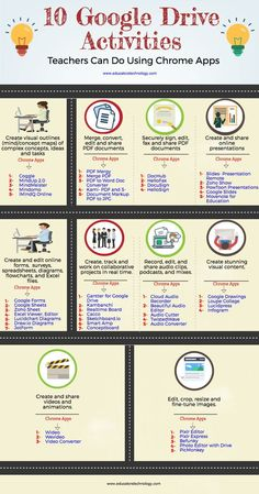 10 Drive Activities Teachers Can Do Using Chrome Apps Google Drive, Teaching Technology, Educational Technology, Instructional Technology, Technology Tools, Instructional Strategies, Technology Vocabulary, Technology Integration, Business Technology